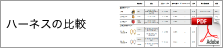 button-pro-harness-data