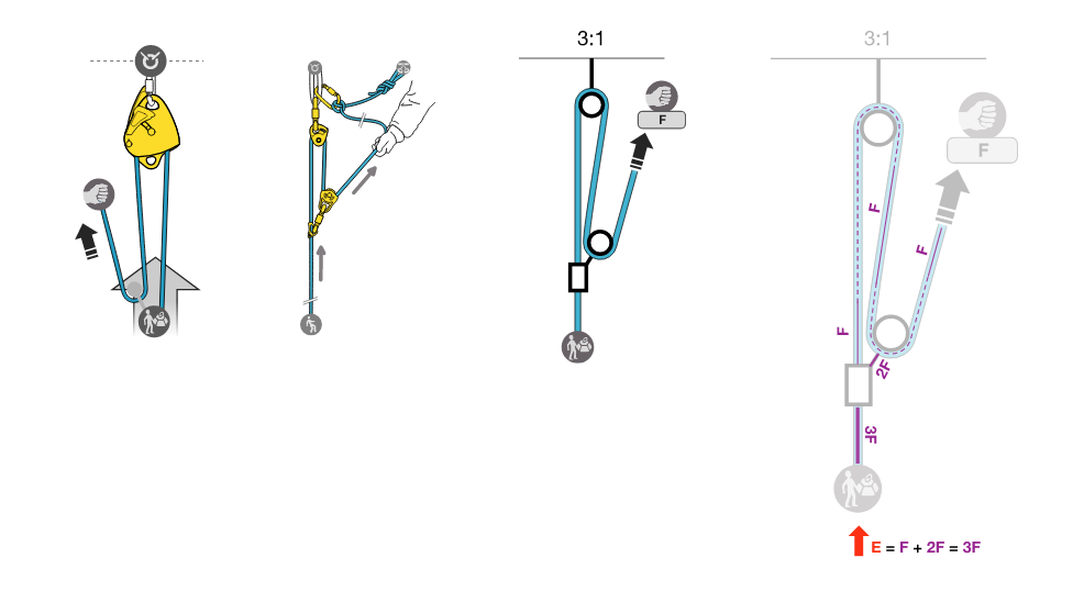 calculate-mechanical-advantage04