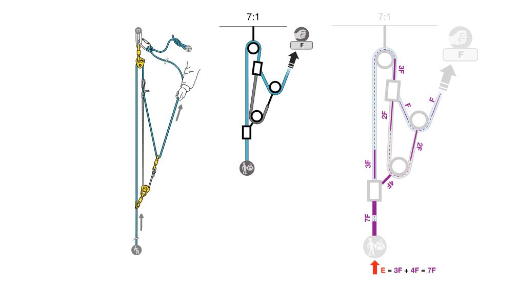 calculate-mechanical-advantage05