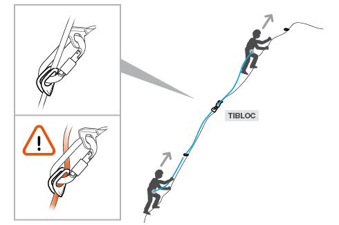 progression-tibloc-eye
