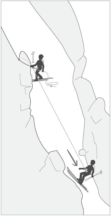 ski-aide-equipier-couloir_23