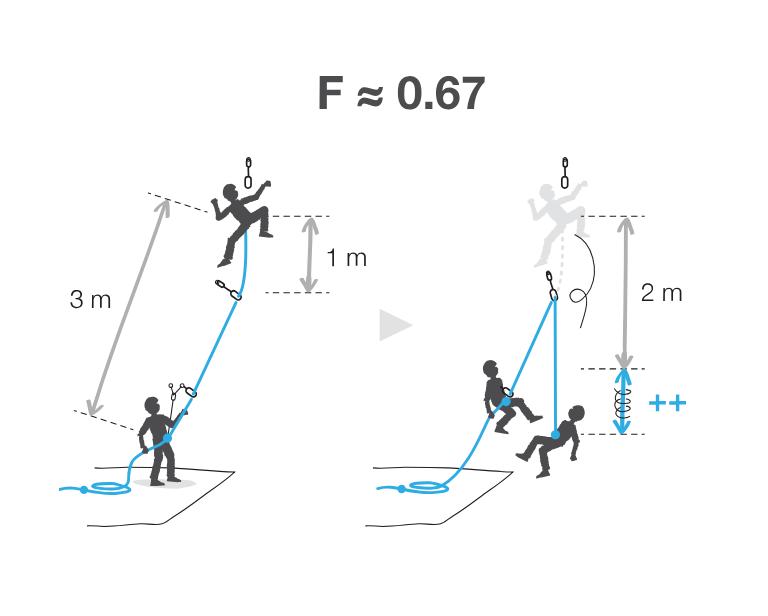 cordes-chute-efforts-2