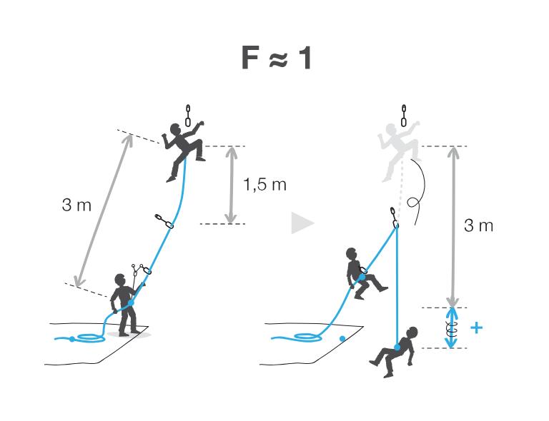 cordes-chute-efforts-3