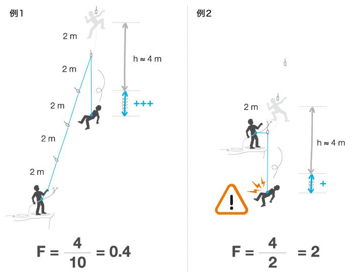 CORDES-chute-theorie-2