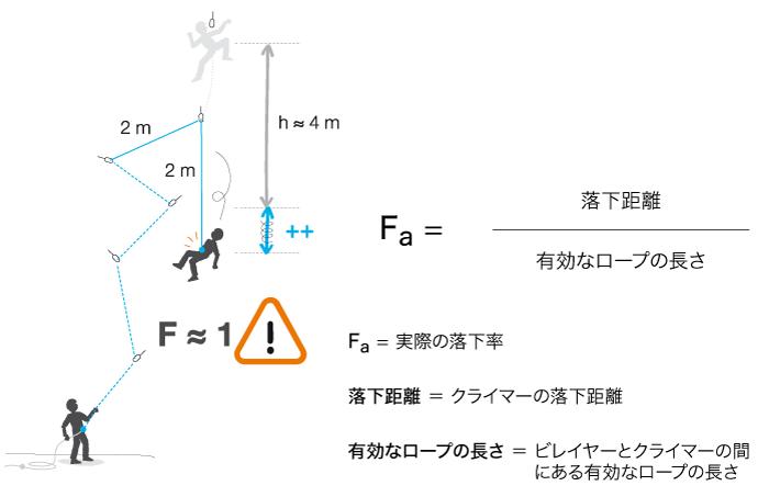 CORDES-chute-theorie-3