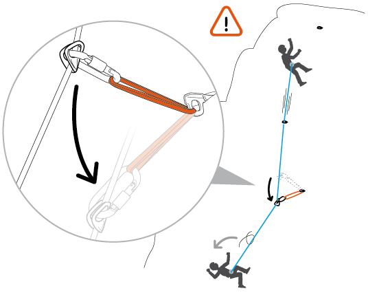 tibloc-progression-a-corde-tendue-avec-un-tibloc-4