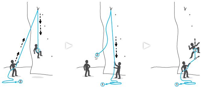 cordes-evolution-de-la-longeur-de-ma-corde2_10