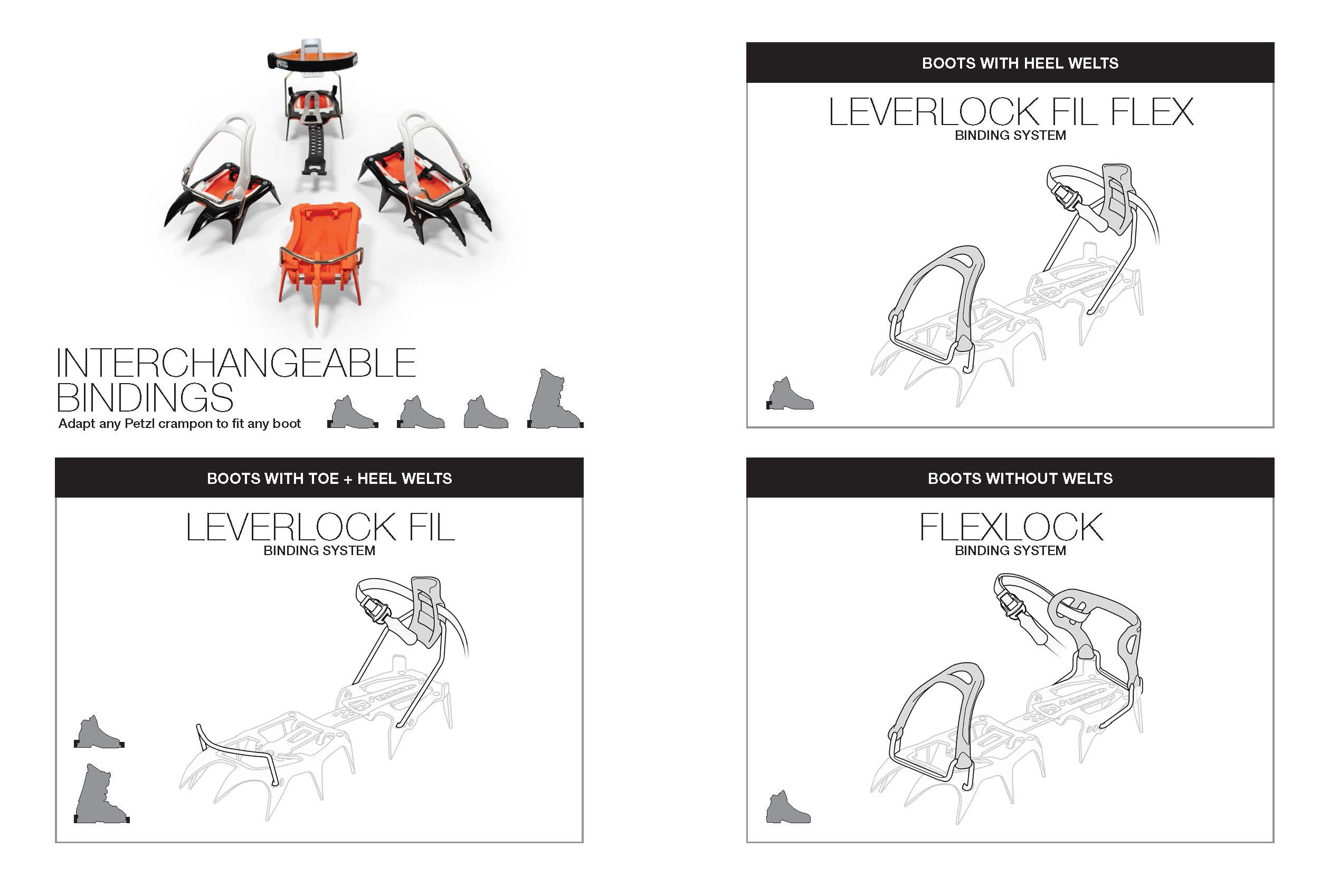 petzl_switch-system_booklet-digital_no-flip_page_3-crop